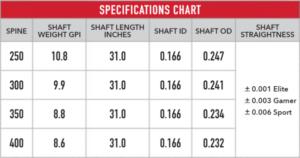 VAP SS Selection Chart