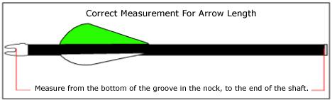 Arrow Length Chart